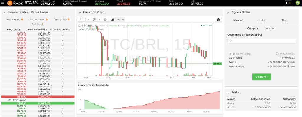 trade de bitcoin na foxbit
