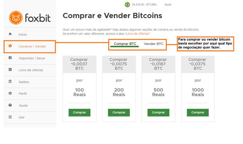 como investir em bitcoin unocoin comprar bitcoin diretamente