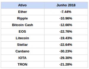 preço bitcoin variação bitcoin tabela