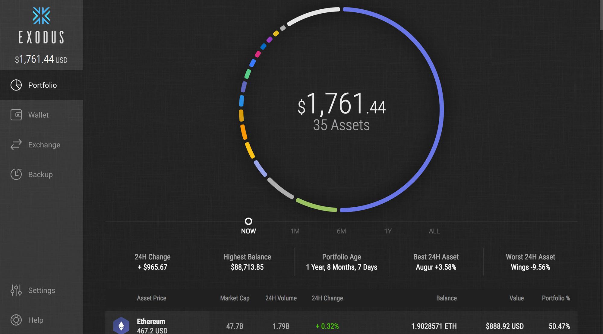 carteira de bitcoin, ethereum e litecoin