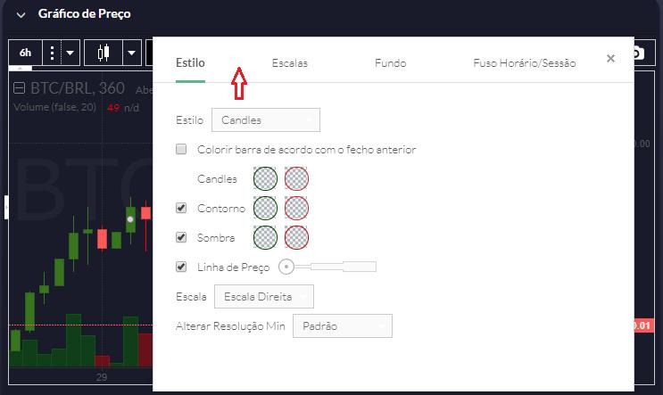 personalização do gráfico na foxbit