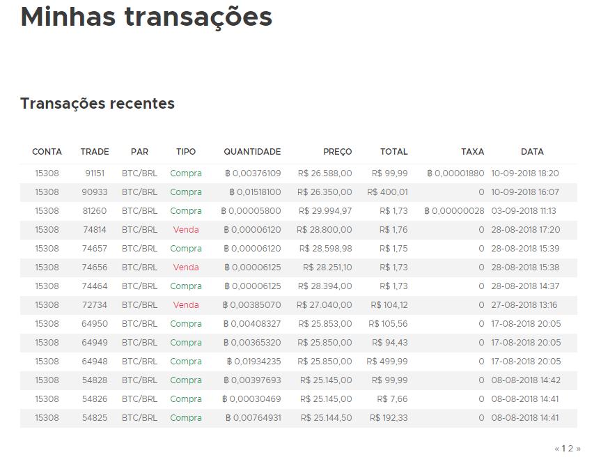 histórico de transações na Foxbit